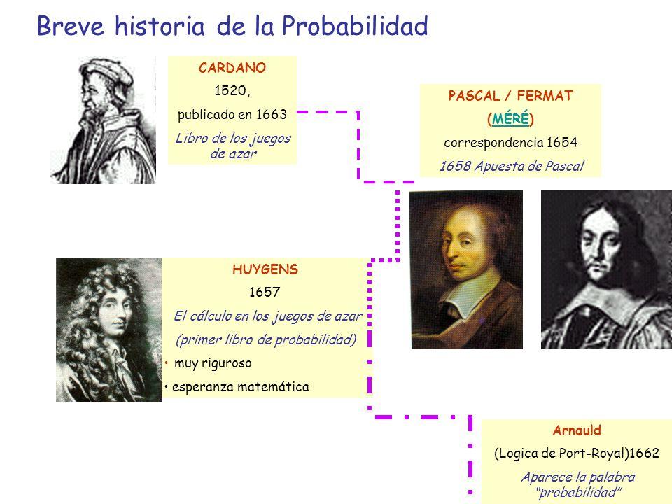 Breve historia de la Probabilidad CARDANO 1520, publicado en 1663 Libro de los juegos de azar PASCAL / FERMAT (MÉRÉ)MÉRÉ correspondencia 1654 1658 Apu