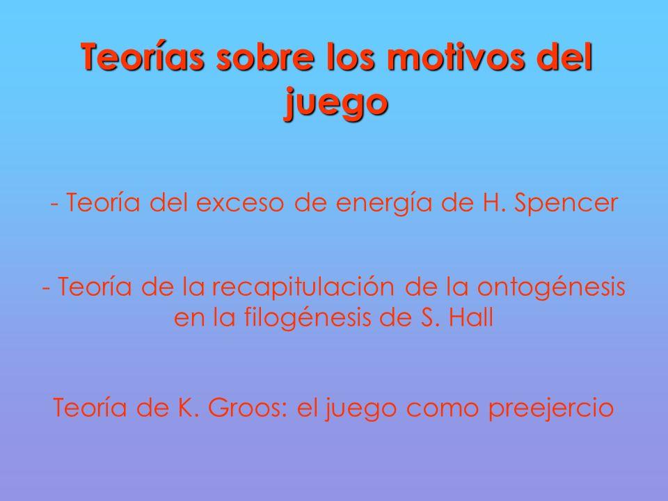 Teorías sobre los motivos del juego - Teoría del exceso de energía de H.