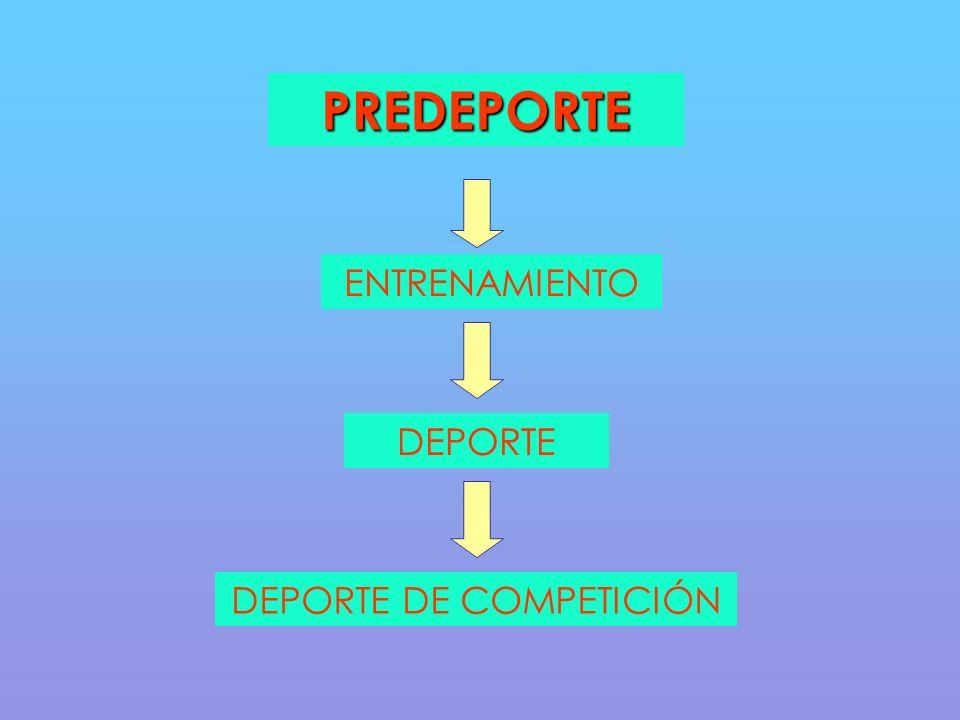 PREDEPORTE DEPORTE DEPORTE DE COMPETICIÓN ENTRENAMIENTO
