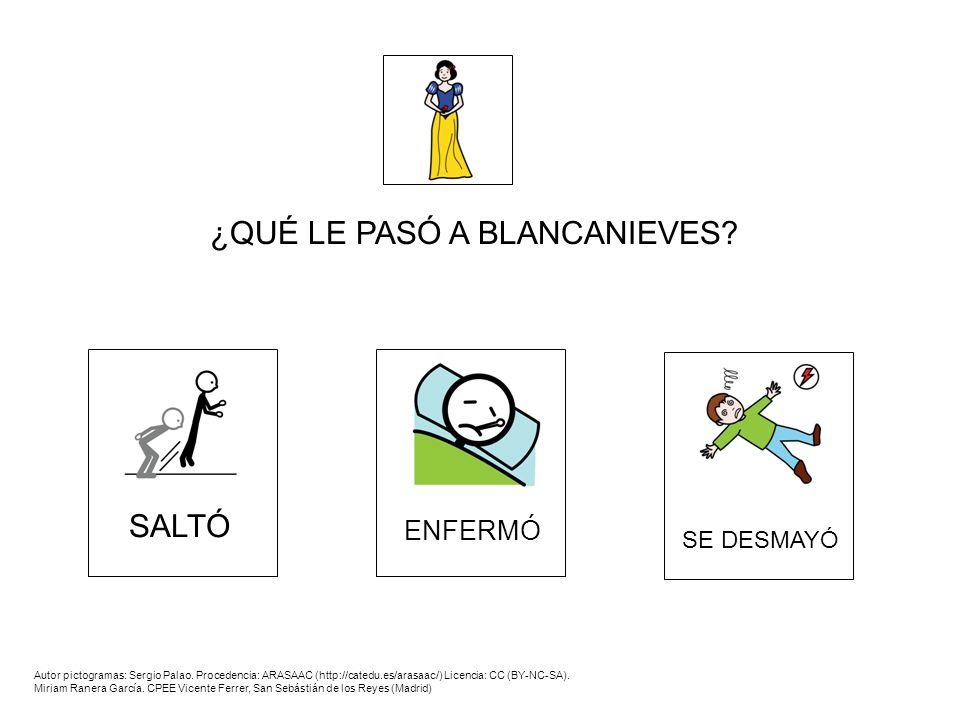 ¿QUÉ LE PASÓ A BLANCANIEVES? Autor pictogramas: Sergio Palao. Procedencia: ARASAAC (http://catedu.es/arasaac/) Licencia: CC (BY-NC-SA). Miriam Ranera