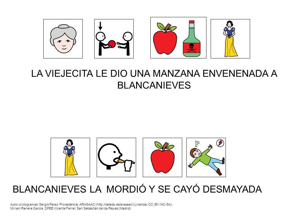 LOS ENANITOS ENCONTRARON A BLANCANIEVES EN EL SUELO LOS ENANITOS PENSARON QUE BLANCANIEVES ESTABA MUERTA Autor pictogramas: Sergio Palao.