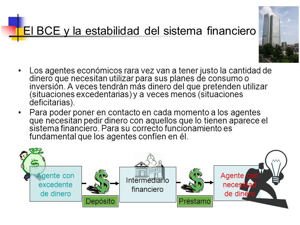 El BCE y la estabilidad del sistema Los agentes económicos rara vez van a tener justo la cantidad de dinero que necesitan utilizar para sus planes de