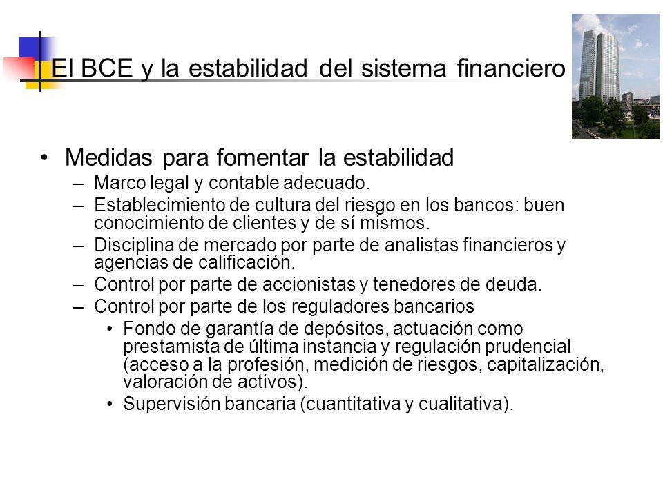 El BCE y la estabilidad del sistema Medidas para fomentar la estabilidad –Marco legal y contable adecuado. –Establecimiento de cultura del riesgo en l