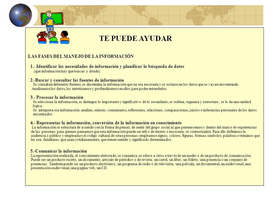LAS FASES DEL MANEJO DE LA INFORMACIÓN 1.- Identificar las necesidades de información y planificar la búsqueda de datos (qué información hay que busca