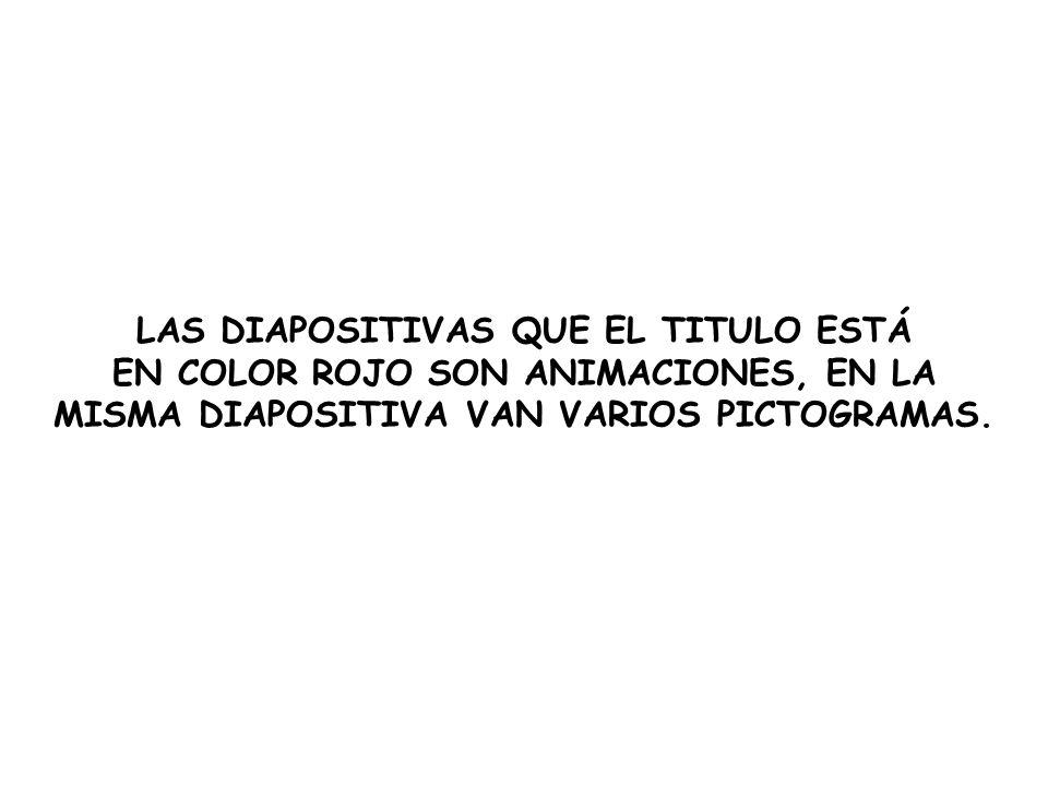 Libreta