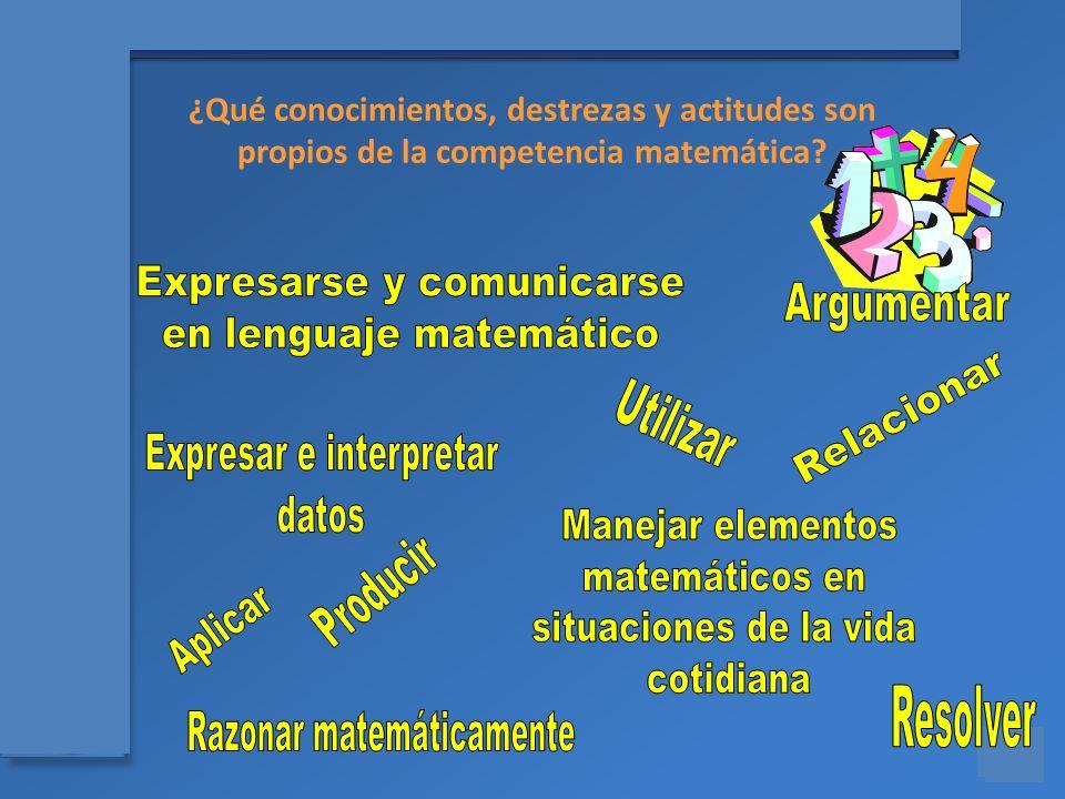 Materiales para el asesoramiento en Competencias Básicas ¿Qué conocimientos, destrezas y actitudes son propios de la competencia matemática?