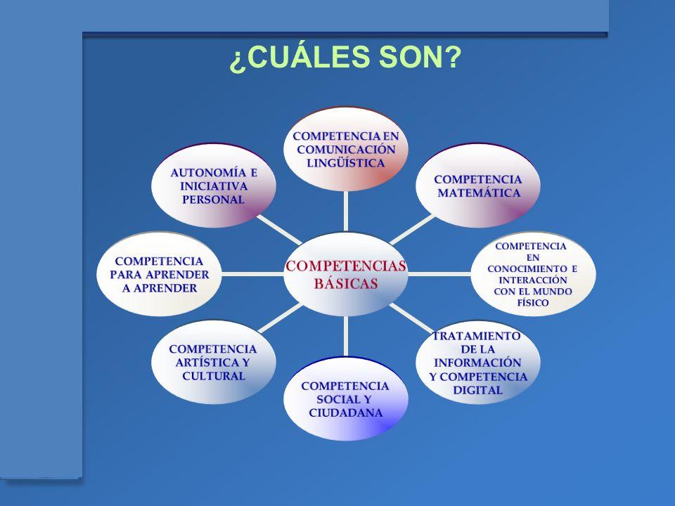 Materiales para el asesoramiento en Competencias Básicas COMPETENCIAS BÁSICAS COMPETENCIA EN COMUNICACIÓN LINGÜÍSTICA COMPETENCIA MATEMÁTICA COMPETENC