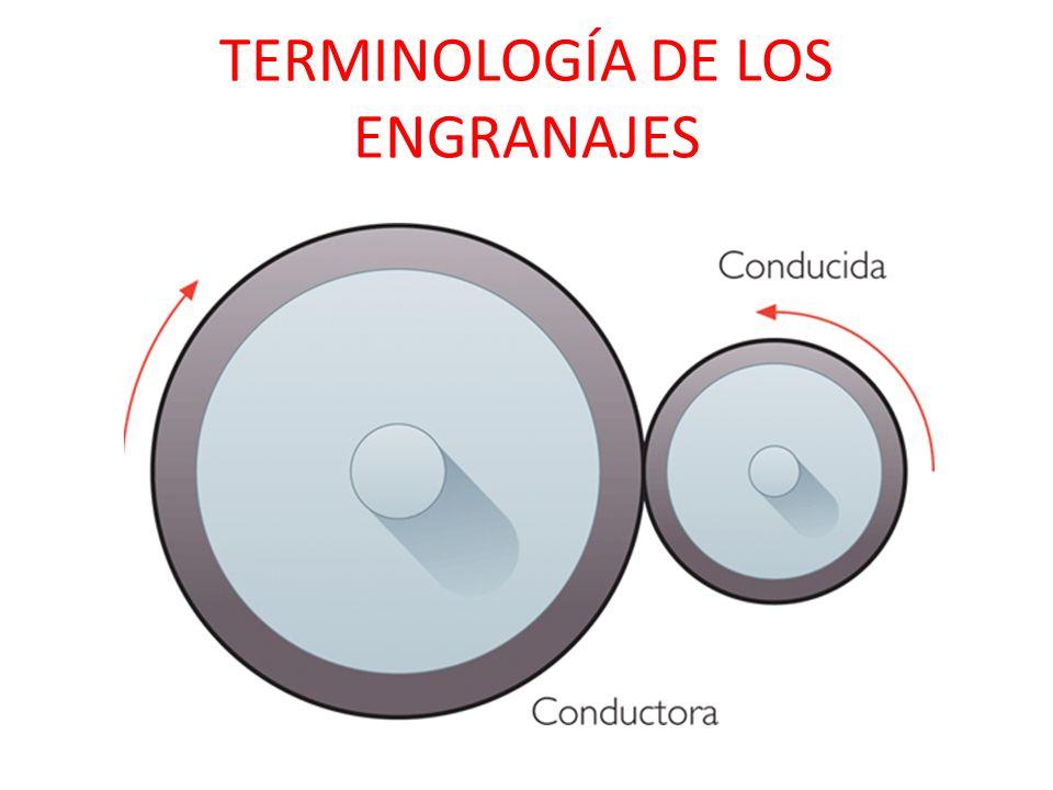 TERMINOLOGÍA DE LOS ENGRANAJES