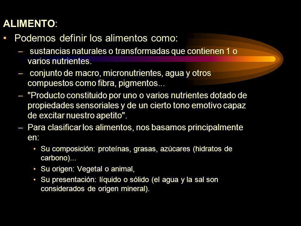 NUTRIENTES MACRONUTRIENTES : –Hidratos de carbono –Grasas –Proteínas MICRONUTRIENES –Vitaminas –Minerales Otros: –Fibra dietética –Alcohol…….
