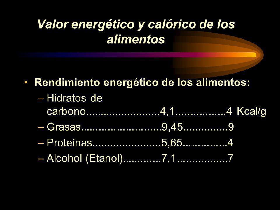 AYUDAS ERGOGÉNICAS VI 3.Sustancias que influyen en el uso de combustible: Cafeína: Aumenta la utilización de AG durante el ejercicio prolongado en eventos mayores que 30 minutos, pero ineficaz para aumentar actividades de alta intensidad que duran menos de 10 min.