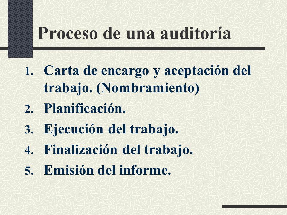 Proceso de una auditoría 1.Carta de encargo y aceptación del trabajo.
