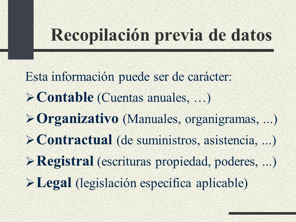 Recopilación previa de datos Esta información puede ser de carácter: Contable (Cuentas anuales, …) Organizativo (Manuales, organigramas,...) Contractual (de suministros, asistencia,...) Registral (escrituras propiedad, poderes,...) Legal (legislación específica aplicable)