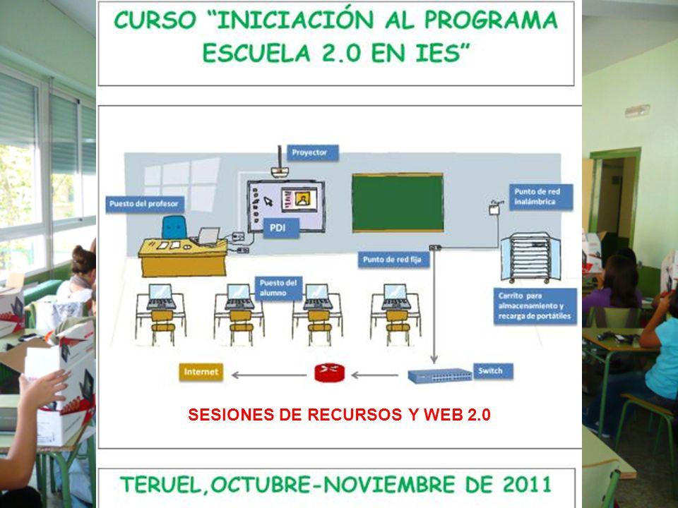 SESIONES DE RECURSOS Y WEB 2.0