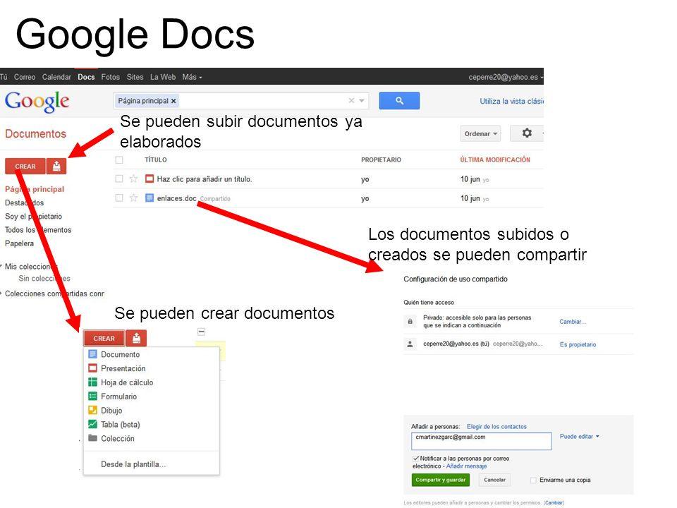 Google Docs Se pueden subir documentos ya elaborados Se pueden crear documentos Los documentos subidos o creados se pueden compartir