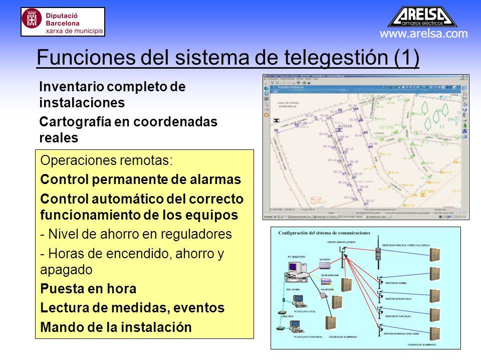 www.arelsa.com Operaciones remotas: Control permanente de alarmas Control automático del correcto funcionamiento de los equipos - Nivel de ahorro en r