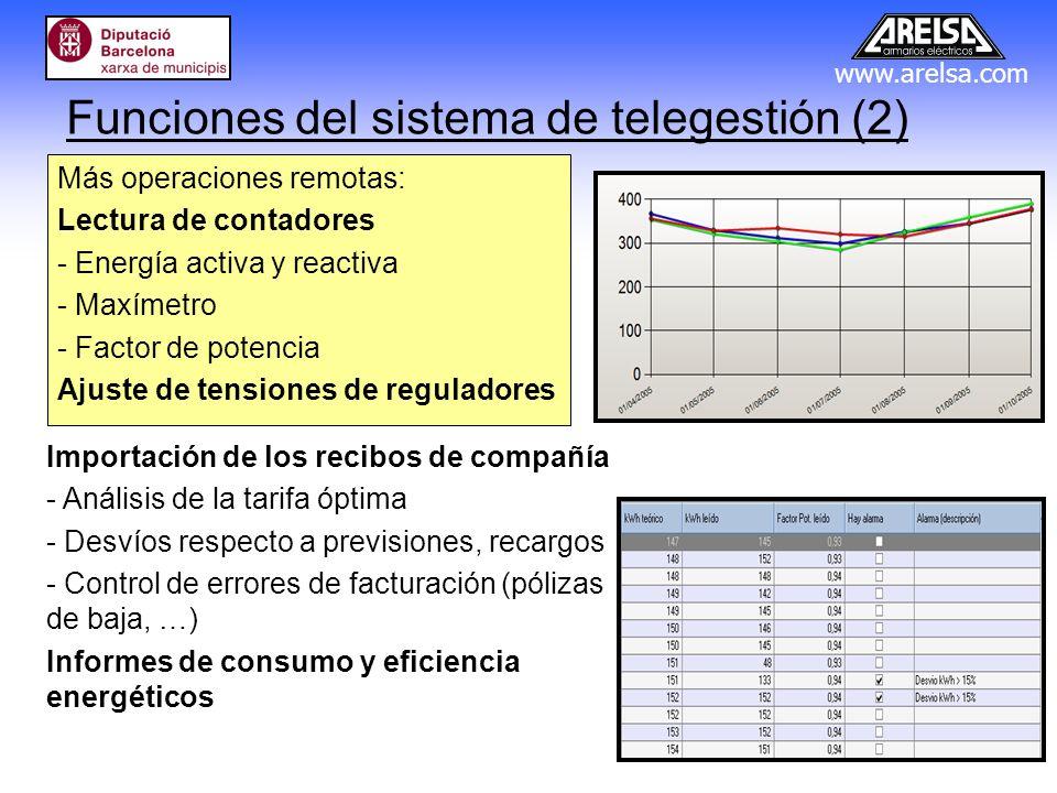 www.arelsa.com Más operaciones remotas: Lectura de contadores - Energía activa y reactiva - Maxímetro - Factor de potencia Ajuste de tensiones de regu