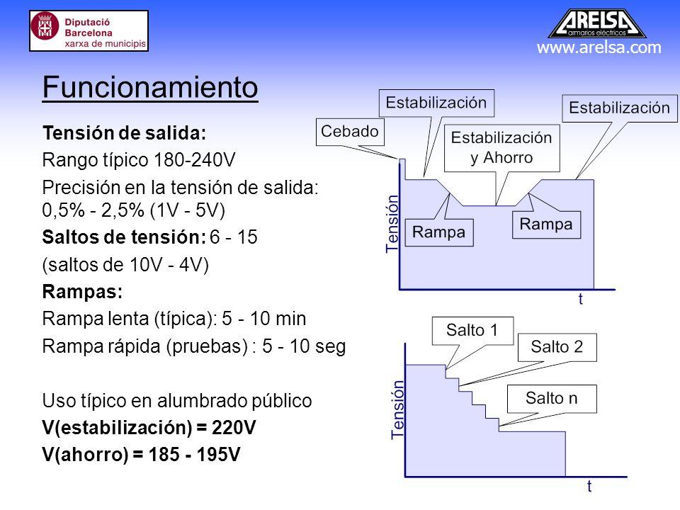 www.arelsa.com Tensión de salida: Rango típico 180-240V Precisión en la tensión de salida: 0,5% - 2,5% (1V - 5V) Saltos de tensión: 6 - 15 (saltos de