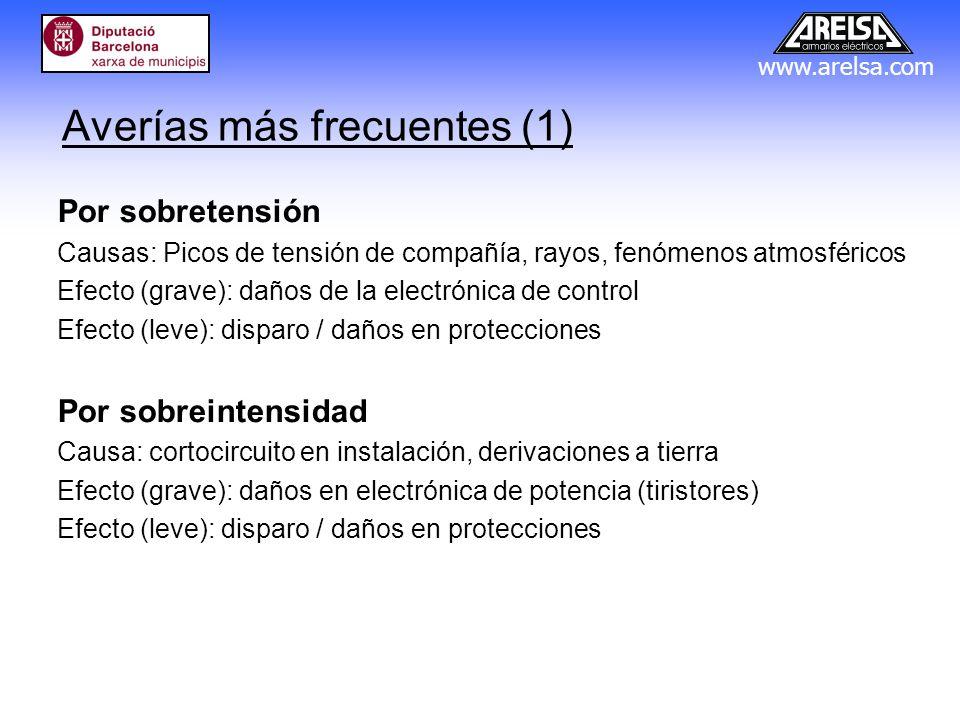 www.arelsa.com Averías más frecuentes (2) Por sobrecarga Causas: Exceso de lámparas, consumo excesivo de reactiva, cargas desequilibradas (sobrecarga en una fase) Efecto (grave): Envejecimiento prematuro de aislamiento en trafos y cableado Efecto (leve): Disparo / daños en protecciones Por sobrecalentamiento Causas: Fallo ventilador, ventilación natural insuficiente Efecto (medio): envejecimiento prematuro de la electrónica Otras Causas: Armónicos y perturbaciones del suministro de compañía Efecto (grave): Daños en la electrónica