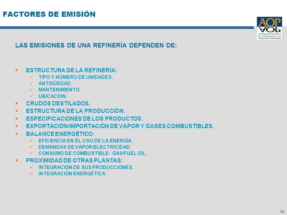 14 FACTORES DE EMISIÓN LAS EMISIONES DE UNA REFINERÍA DEPENDEN DE: ESTRUCTURA DE LA REFINERÍA: TIPO Y NÚMERO DE UNIDADES. ANTIGÜEDAD. MANTENIMIENTO. U
