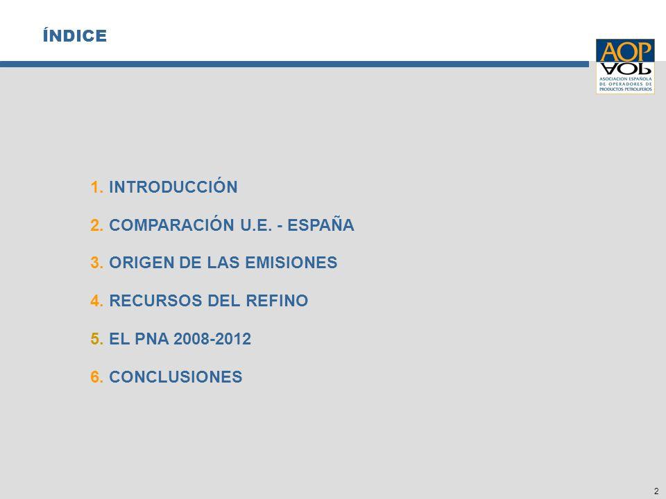 2 ÍNDICE 1. INTRODUCCIÓN 2. COMPARACIÓN U.E. - ESPAÑA 3. ORIGEN DE LAS EMISIONES 4. RECURSOS DEL REFINO 5. EL PNA 2008-2012 6. CONCLUSIONES