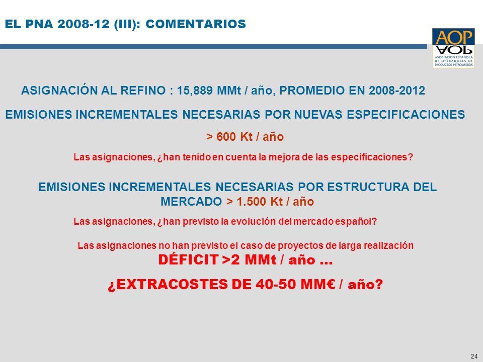 24 EL PNA 2008-12 (III): COMENTARIOS ASIGNACIÓN AL REFINO : 15,889 MMt / año, PROMEDIO EN 2008-2012 EMISIONES INCREMENTALES NECESARIAS POR NUEVAS ESPE