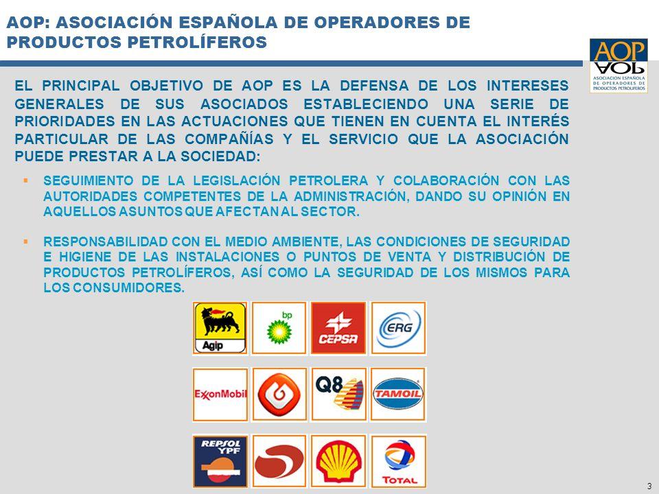 3 AOP: ASOCIACIÓN ESPAÑOLA DE OPERADORES DE PRODUCTOS PETROLÍFEROS EL PRINCIPAL OBJETIVO DE AOP ES LA DEFENSA DE LOS INTERESES GENERALES DE SUS ASOCIA