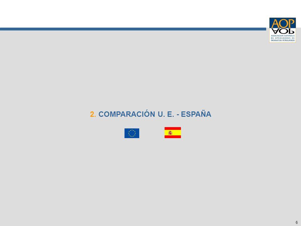 6 2. COMPARACIÓN U. E. - ESPAÑA