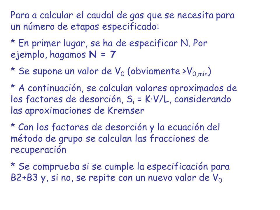 Para a calcular el caudal de gas que se necesita para un número de etapas especificado: * En primer lugar, se ha de especificar N. Por ejemplo, hagamo