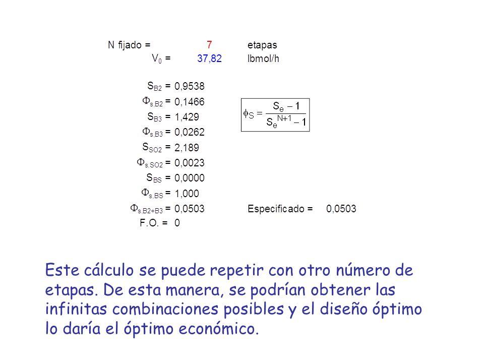 Este cálculo se puede repetir con otro número de etapas. De esta manera, se podrían obtener las infinitas combinaciones posibles y el diseño óptimo lo