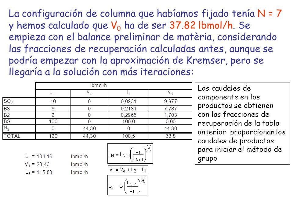 La configuración de columna que habíamos fijado tenía N = 7 y hemos calculado que V 0 ha de ser 37.82 lbmol/h. Se empieza con el balance preliminar de