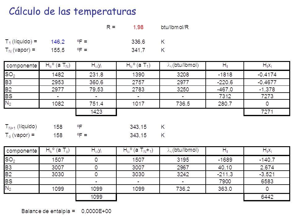 Cálculo de las temperaturas