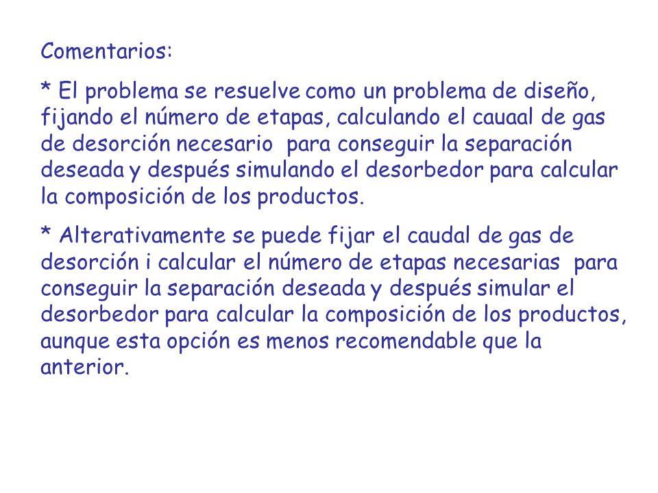 Comentarios: * El problema se resuelve como un problema de diseño, fijando el número de etapas, calculando el cauaal de gas de desorción necesario par