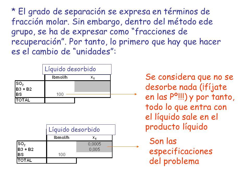 * El grado de separación se expresa en términos de fracción molar. Sin embargo, dentro del método ede grupo, se ha de expresar como fracciones de recu