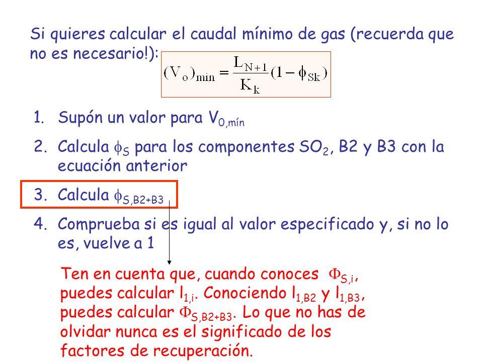 Si quieres calcular el caudal mínimo de gas (recuerda que no es necesario!): 1.Supón un valor para V 0,mín 2.Calcula S para los componentes SO 2, B2 y