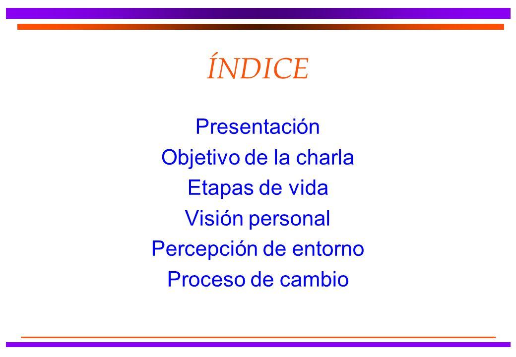 ÍNDICE Presentación Objetivo de la charla Etapas de vida Visión personal Percepción de entorno Proceso de cambio