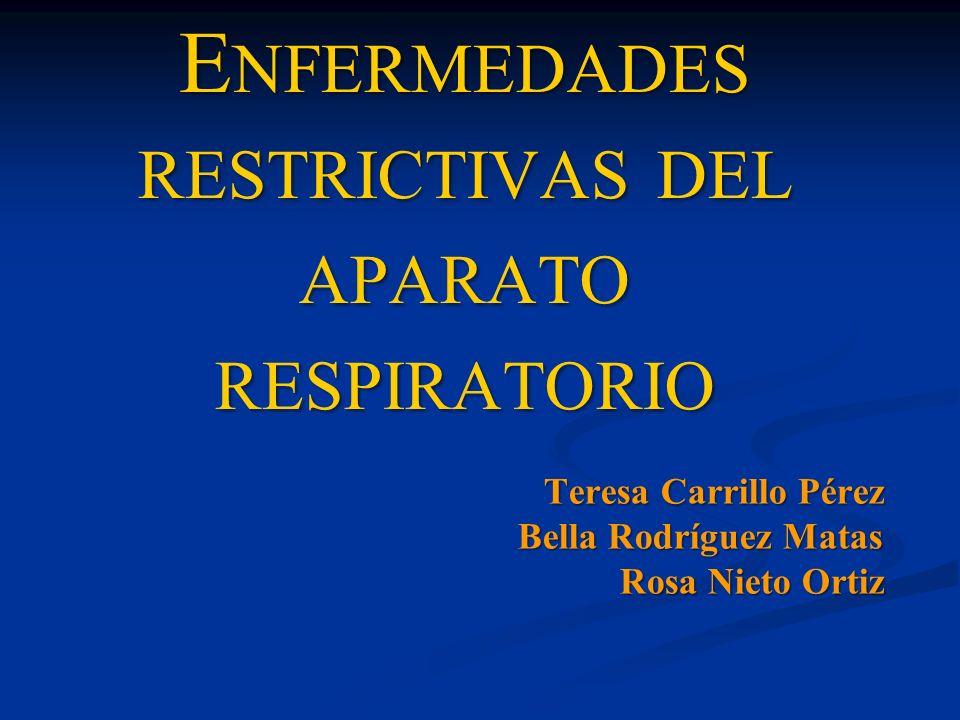 Teresa Carrillo Pérez Bella Rodríguez Matas Rosa Nieto Ortiz E NFERMEDADES RESTRICTIVAS DEL APARATO RESPIRATORIO