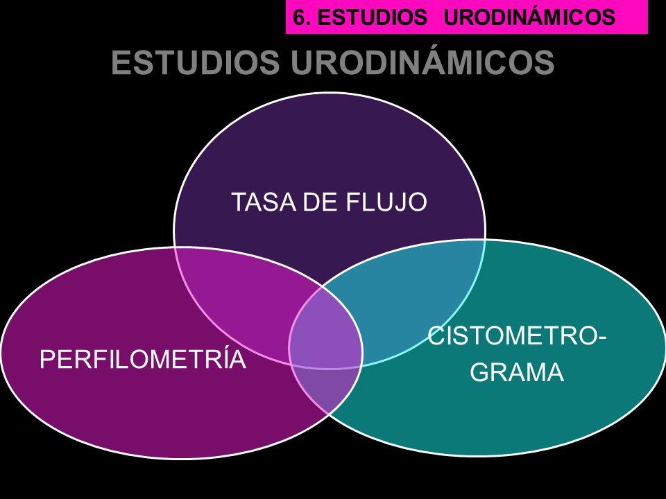 ESTUDIOS URODINÁMICOS TASA DE FLUJO CISTOMETRO- GRAMA PERFILOMETRÍA 6. ESTUDIOS URODINÁMICOS