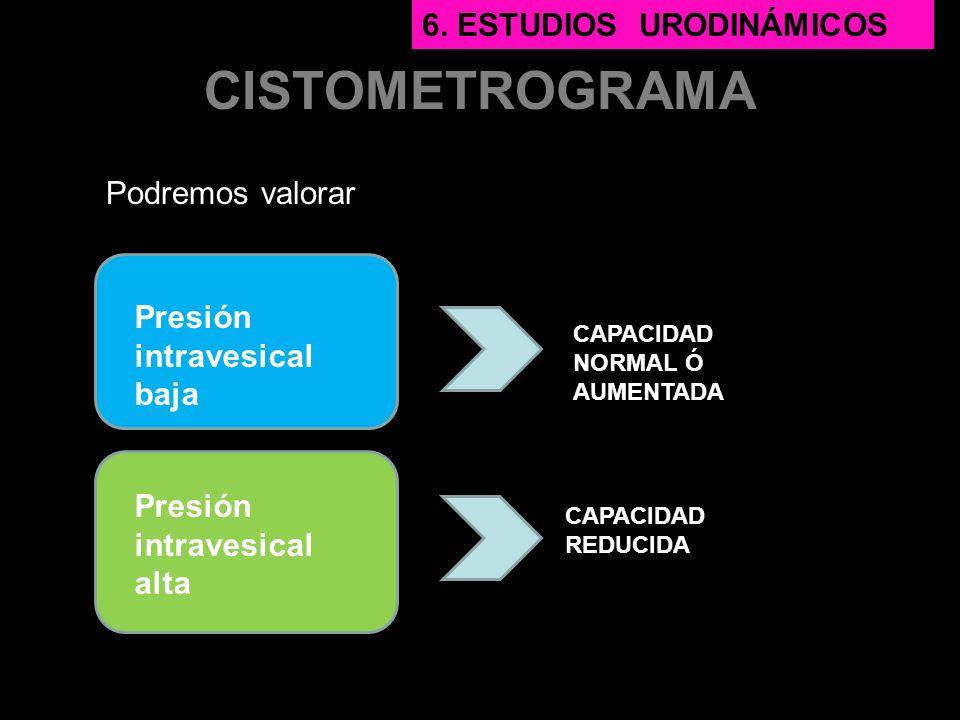 CISTOMETROGRAMA Podremos valorar Presión intravesical alta Presión intravesical baja CAPACIDAD NORMAL Ó AUMENTADA CAPACIDAD REDUCIDA 6. ESTUDIOS URODI