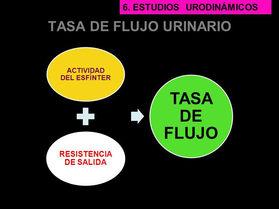 TASA DE FLUJO URINARIO ACTIVIDAD DEL ESFÍNTER RESISTENCIA DE SALIDA TASA DE FLUJO 6. ESTUDIOS URODINÁMICOS