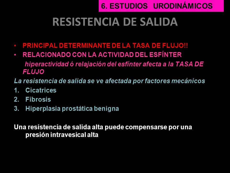RESISTENCIA DE SALIDA PRINCIPAL DETERMINANTE DE LA TASA DE FLUJO!! RELACIONADO CON LA ACTIVIDAD DEL ESFÍNTER hiperactividad ó relajación del esfínter