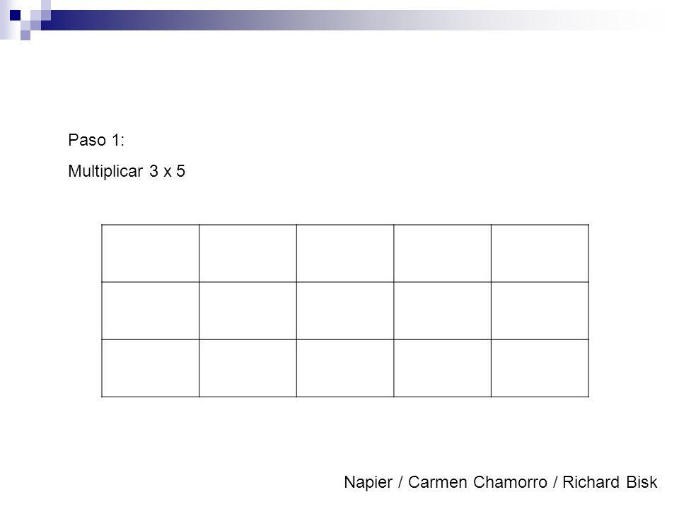 Napier / Carmen Chamorro / Richard Bisk Paso 1: Multiplicar 3 x 5