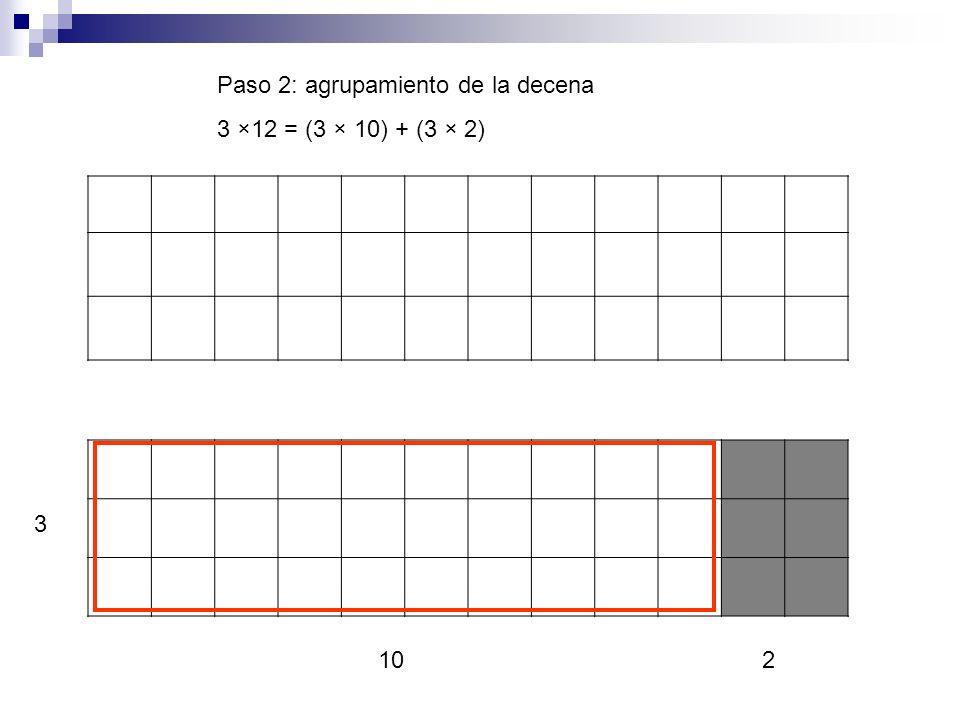 102 3 Paso 2: agrupamiento de la decena 3 ×12 = (3 × 10) + (3 × 2)