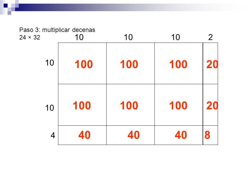 4 2 100 Paso 3: multiplicar decenas 24 × 32 10 100 40 8 20