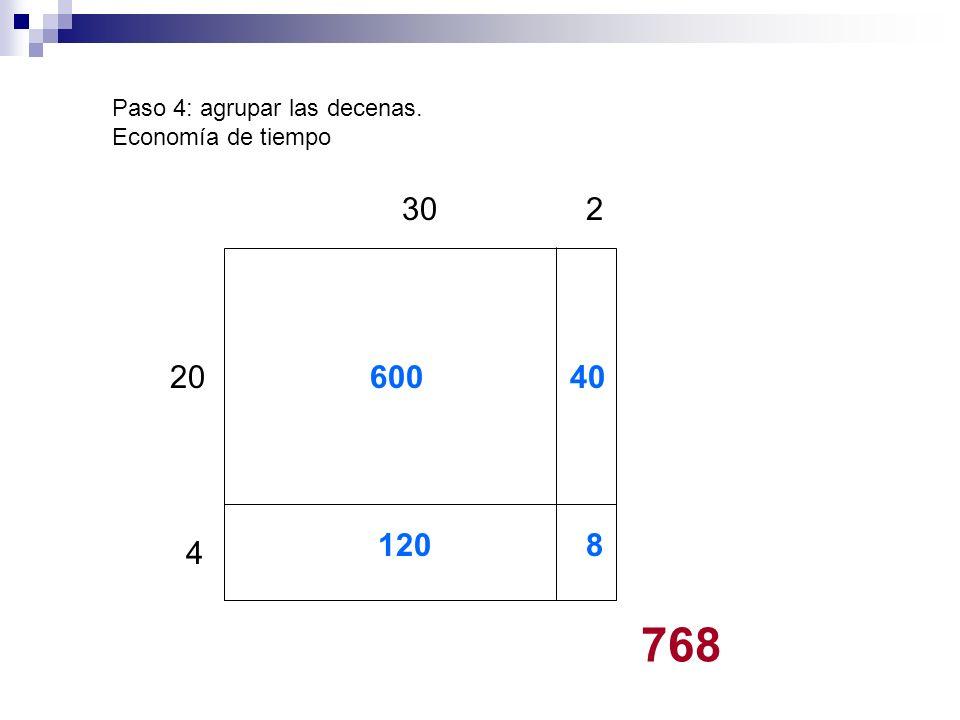 30 4 2 120 60040 8 Paso 4: agrupar las decenas. Economía de tiempo 768