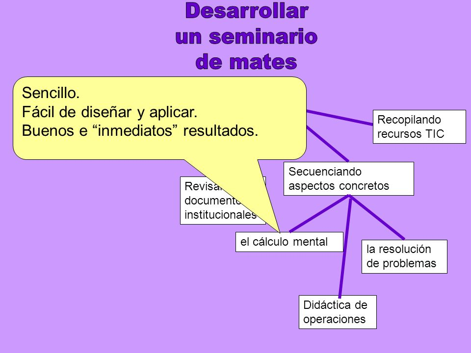 UItlizando materiales Secuenciando aspectos concretos Revisando documentos institucionales el cálculo mental la resolución de problemas Didáctica de operaciones Recopilando recursos TIC Sencillo.