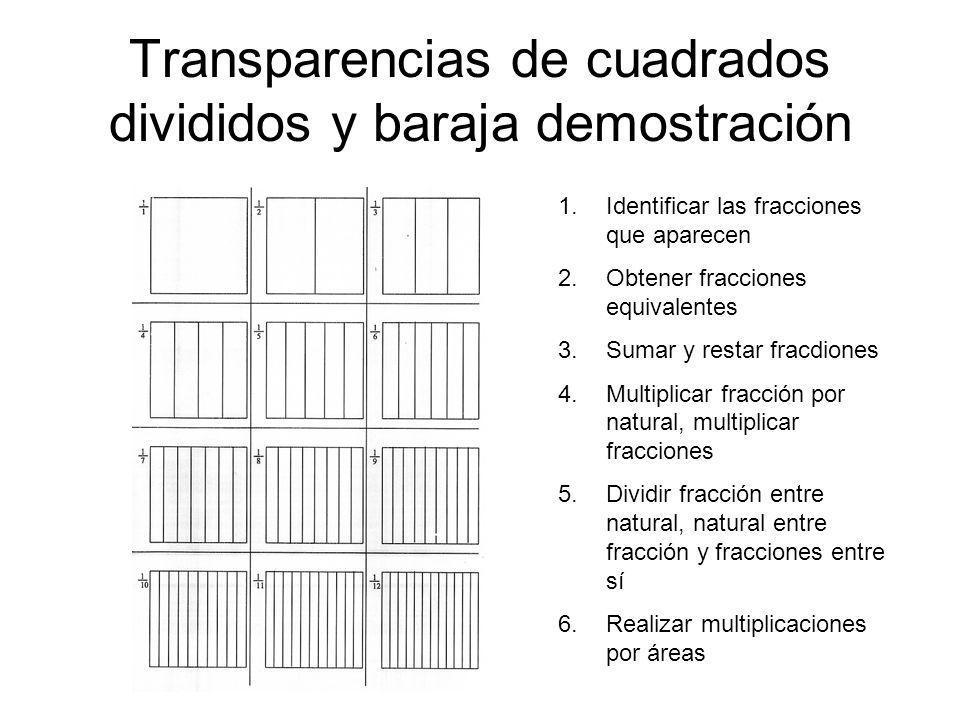 Transparencias de cuadrados divididos y baraja demostración 1.Multiplicar fracciones por áreas 2.Dividir fracciones por áreas 1/2 1/3 1/2x1/3