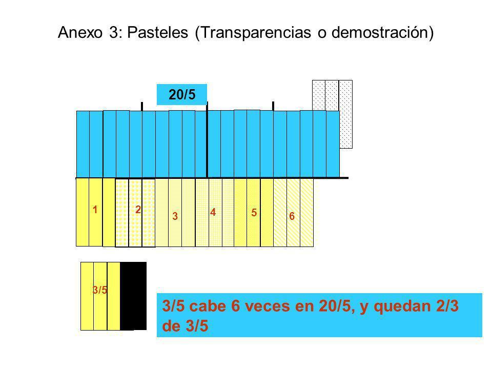 Pasteles, transparencias 62/5 18/5 3/5 62/51/51/15 62/51/5