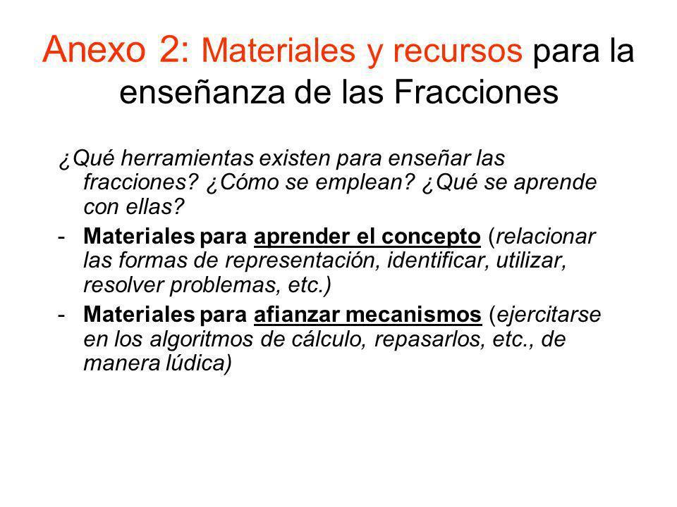 Materiales y recursos para comprender CÍRCULO DE FRACCIONES - Identificar fracciones por su escritura - Representar fracciones como porciones de área - Estimar fracciones dado su diagrama, etc.