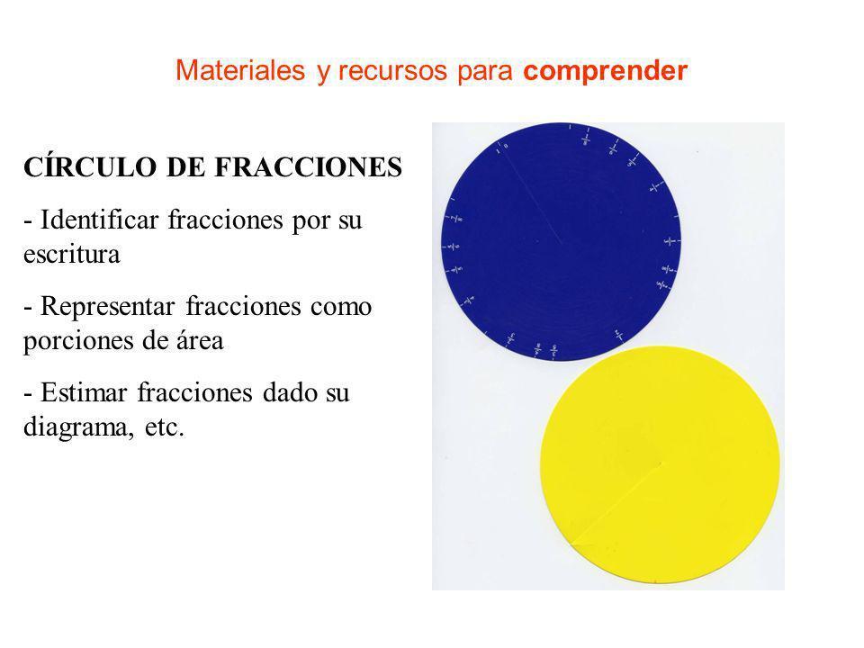 Materiales y recursos para comprender LIBRO DE FRACCIONES: - Obtener fracciones equivalentes - Representar fracciones como porciones de área y como puntos de la recta numérica - Estudiar relaciones entre fracciones: - Mitad de ¼ - ¿Octavos en ½?