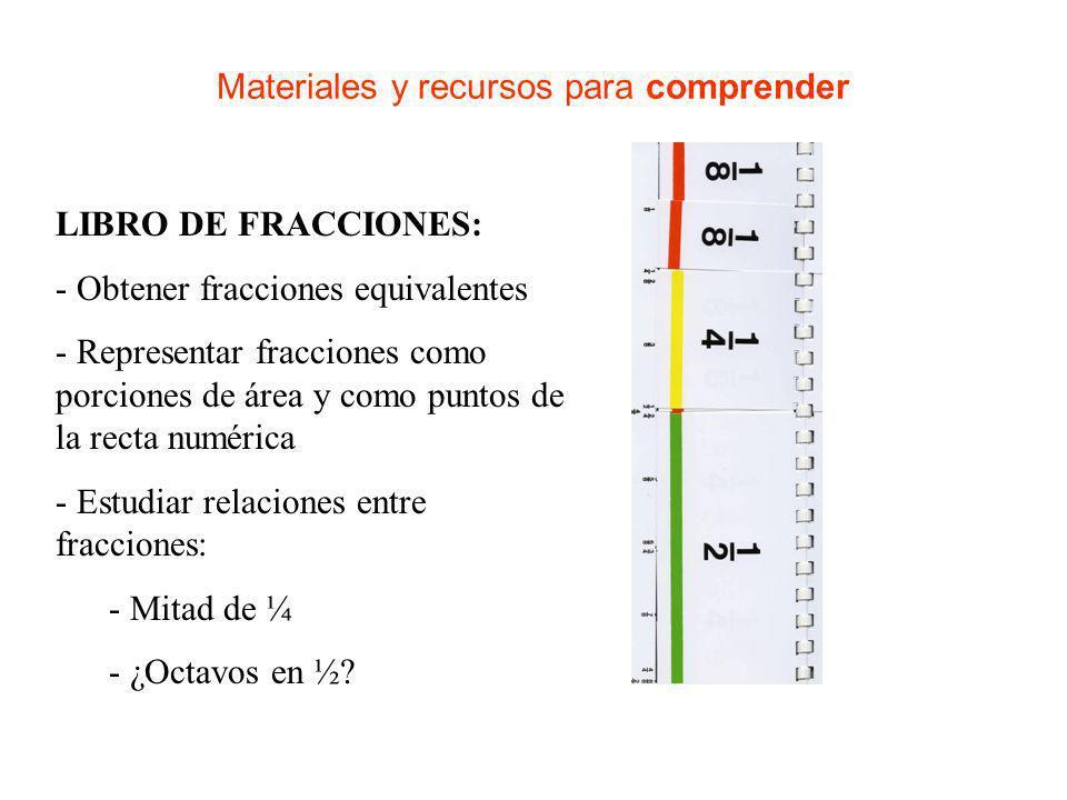 Materiales y recursos para comprender PUZZLES CON DIVISIONES: - Comparar fracciones - Obtener relaciones numéricas - Manipular las fracciones unitarias: - Obtener sumas y restas - Buscar equivalencias